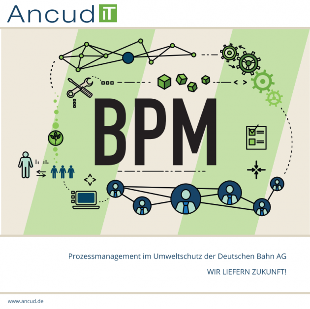 BPM Flyer Use Case